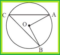 Bagian-bagian/Unsur-unsur Lingkaran Dan Penjelasannya