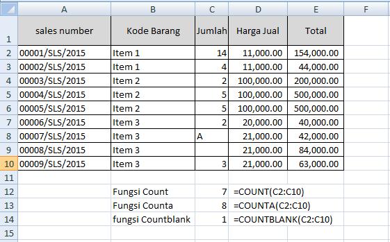 cara menggunakan fungsi countblank di excel