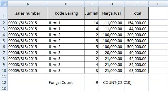 cara menggunakan fungsi count di excel