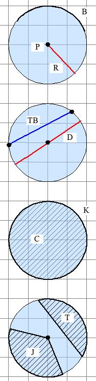 Pengertian Lingkaran