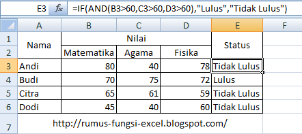 fungsi and if di excel