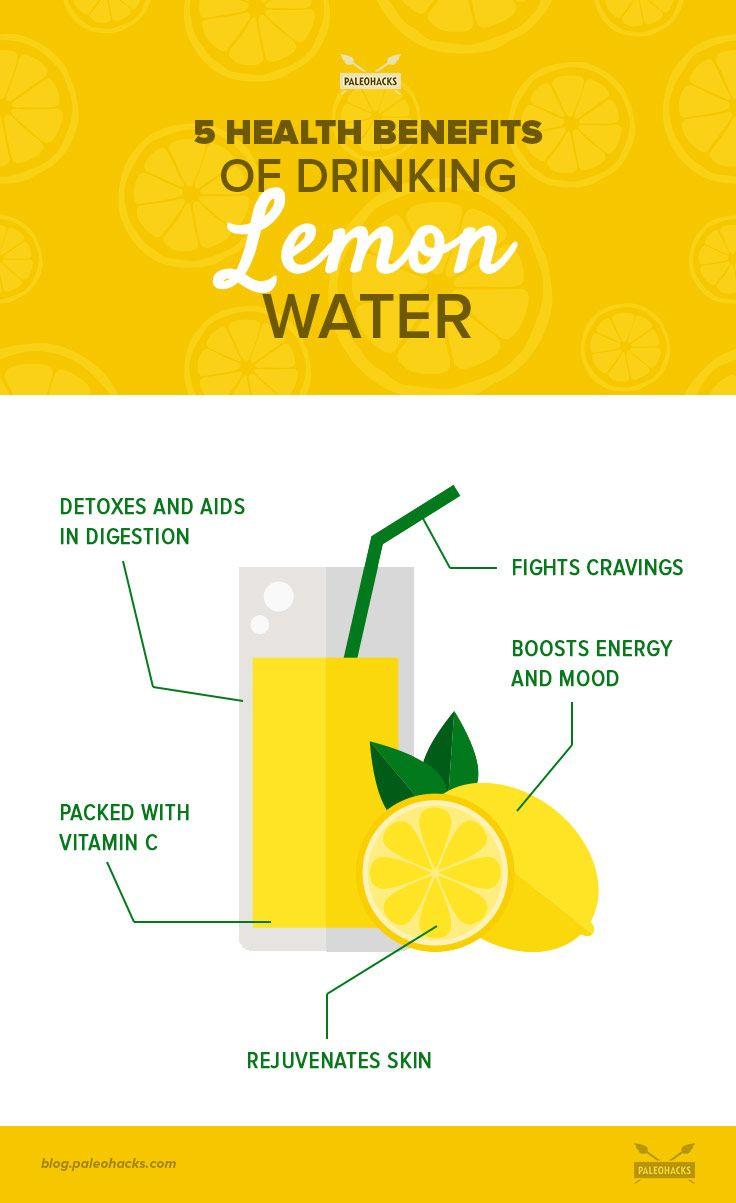 5-Health-Benefits-of-Drinking-Lemon-Water-infographic.jpg