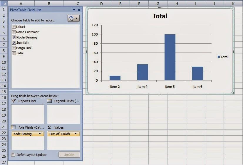cara membuat pivot chart di excel